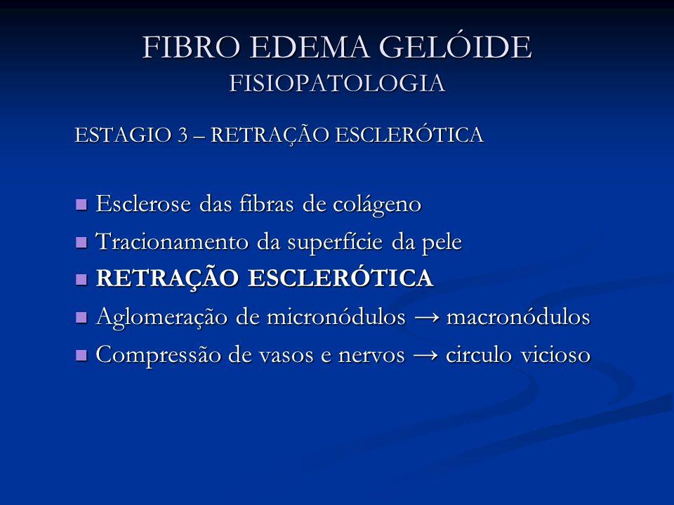 FIBRO EDEMA GELÓIDE FISIOPATOLOGIA
