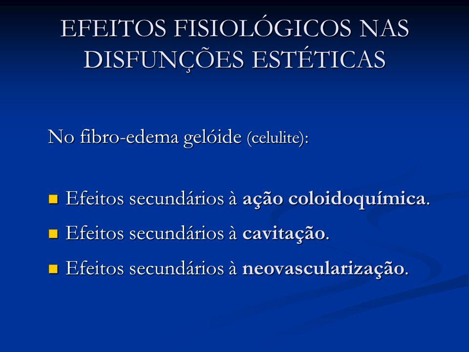 EFEITOS FISIOLÓGICOS NAS DISFUNÇÕES ESTÉTICAS