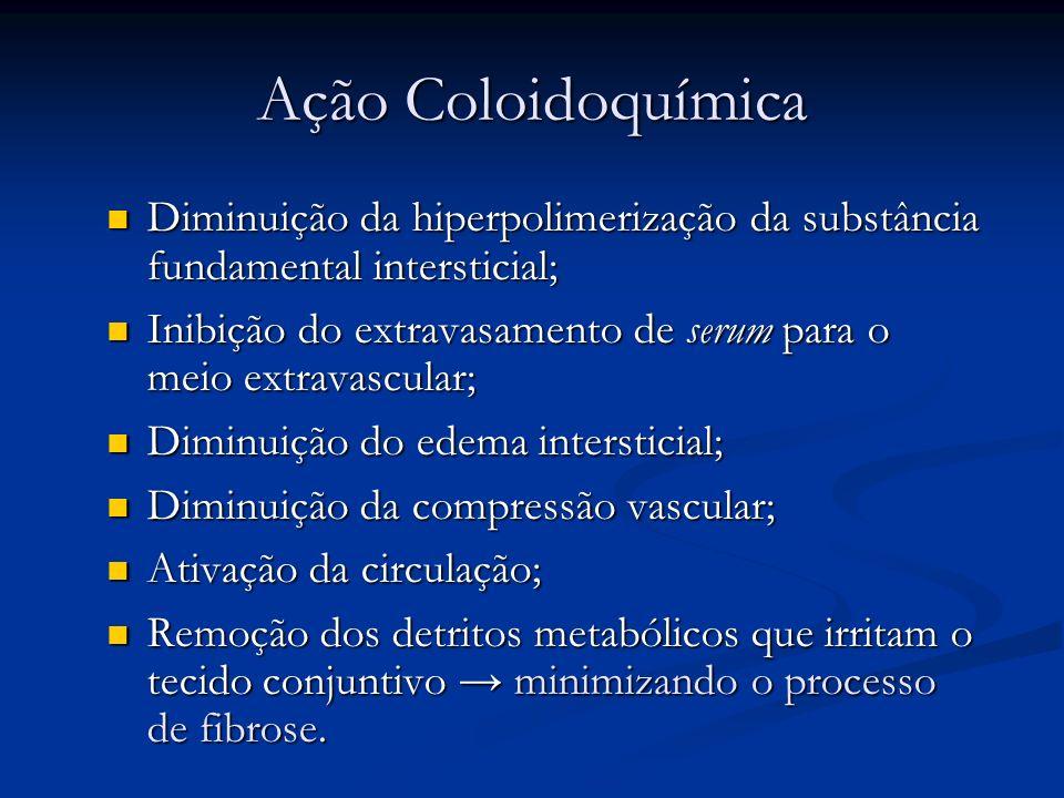 Ação Coloidoquímica Diminuição da hiperpolimerização da substância fundamental intersticial;