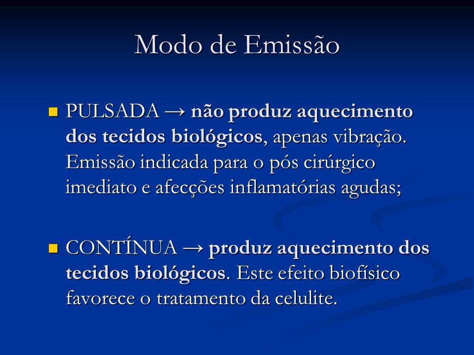 Modo de Emissão