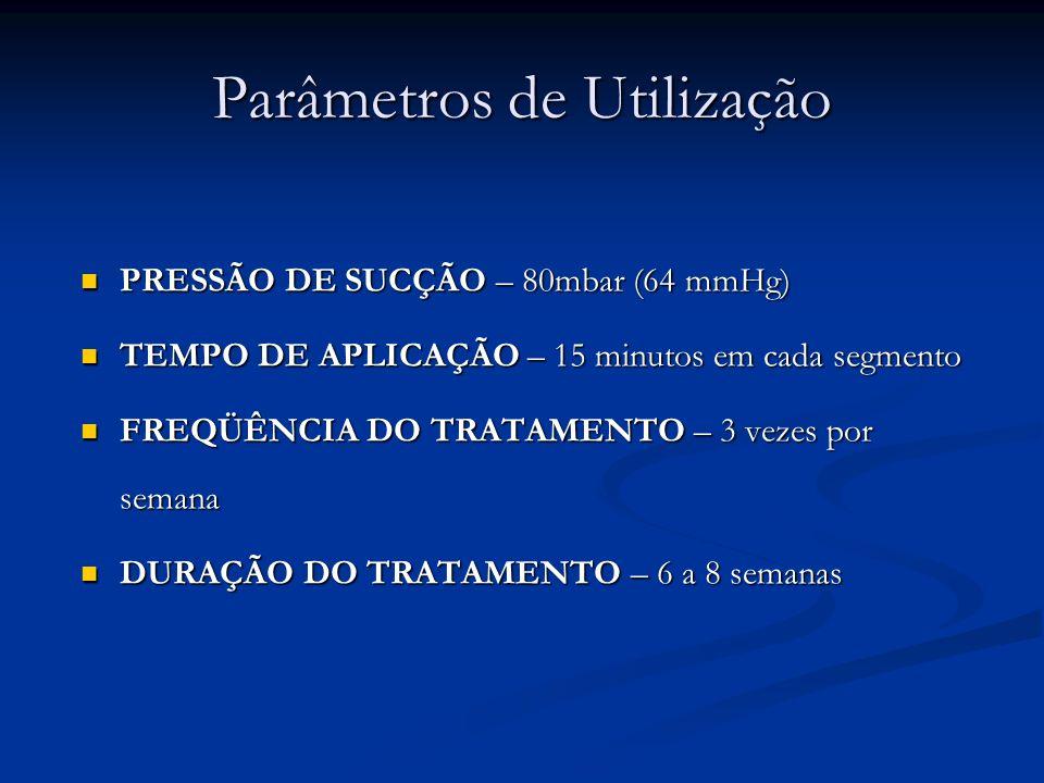 Parâmetros de Utilização