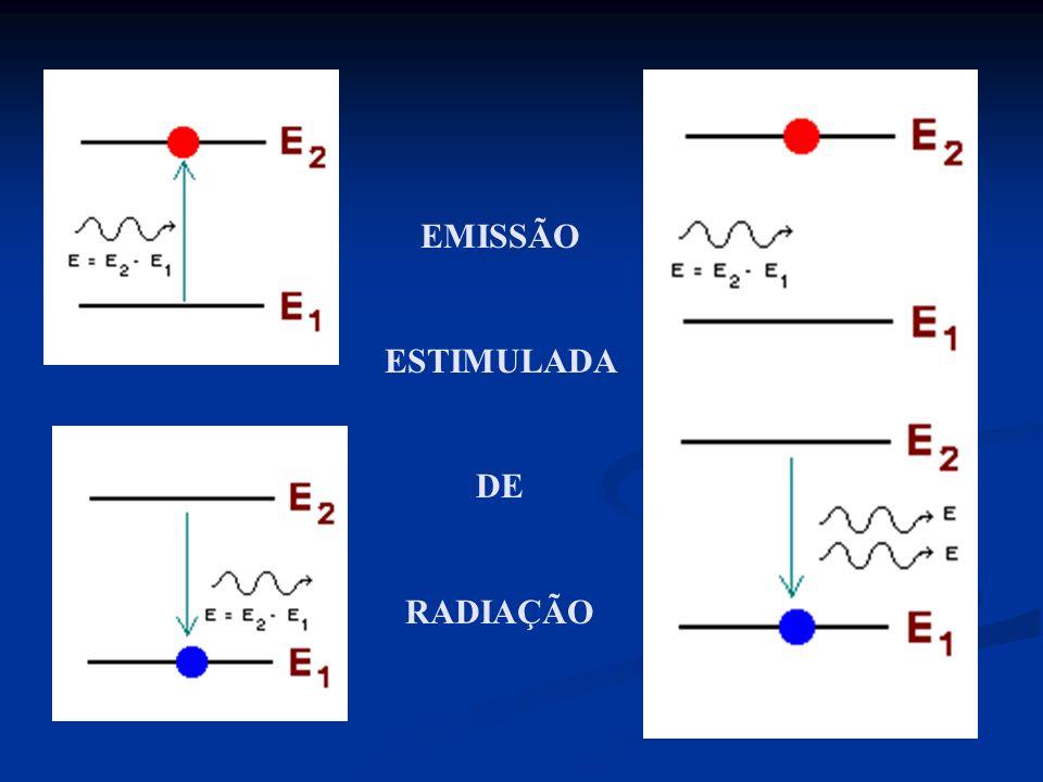 EMISSÃO ESTIMULADA DE RADIAÇÃO