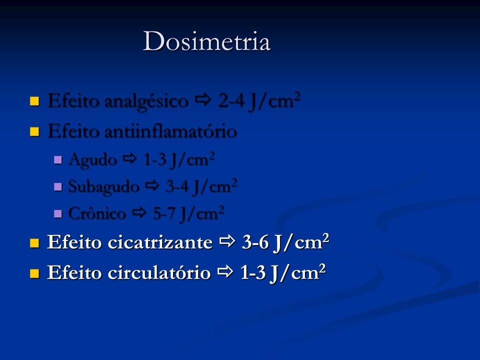 Dosimetria Efeito analgésico  2-4 J/cm2 Efeito antiinflamatório
