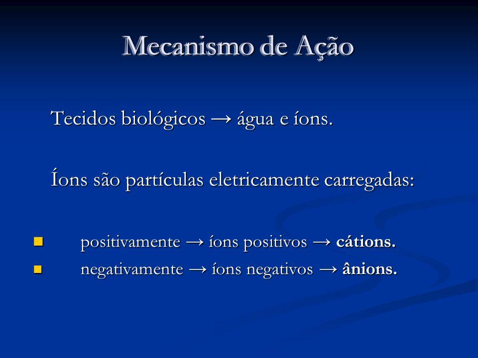 Mecanismo de Ação Tecidos biológicos → água e íons.