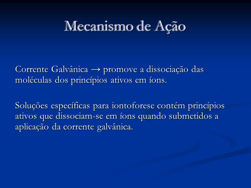 Mecanismo de Ação Corrente Galvânica → promove a dissociação das moléculas dos princípios ativos em íons.
