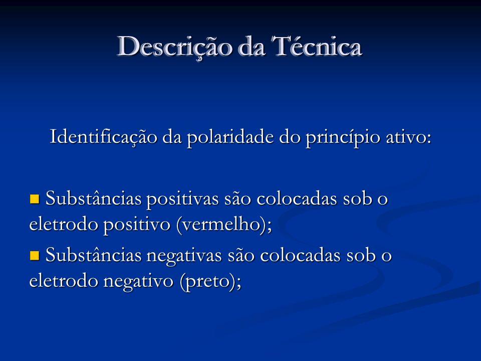 Identificação da polaridade do princípio ativo: