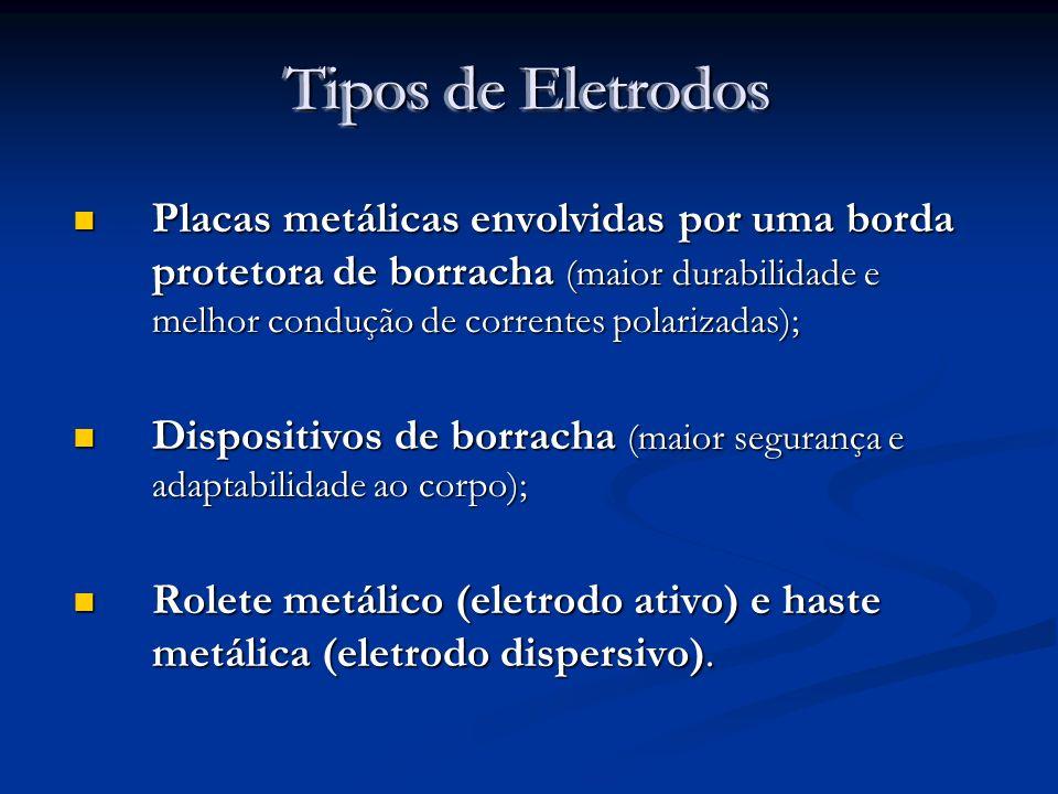 Tipos de Eletrodos Placas metálicas envolvidas por uma borda protetora de borracha (maior durabilidade e melhor condução de correntes polarizadas);