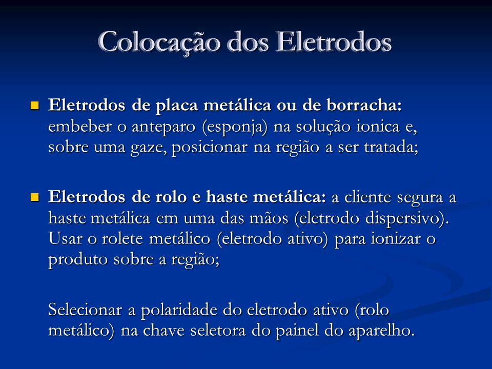 Colocação dos Eletrodos