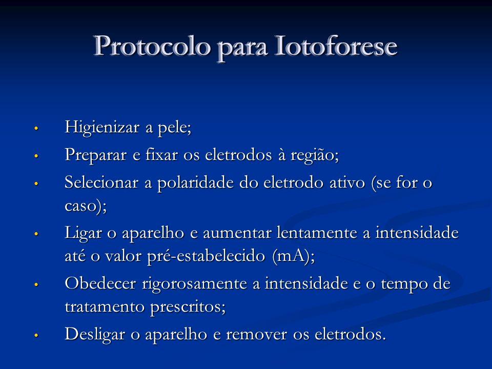 Protocolo para Iotoforese
