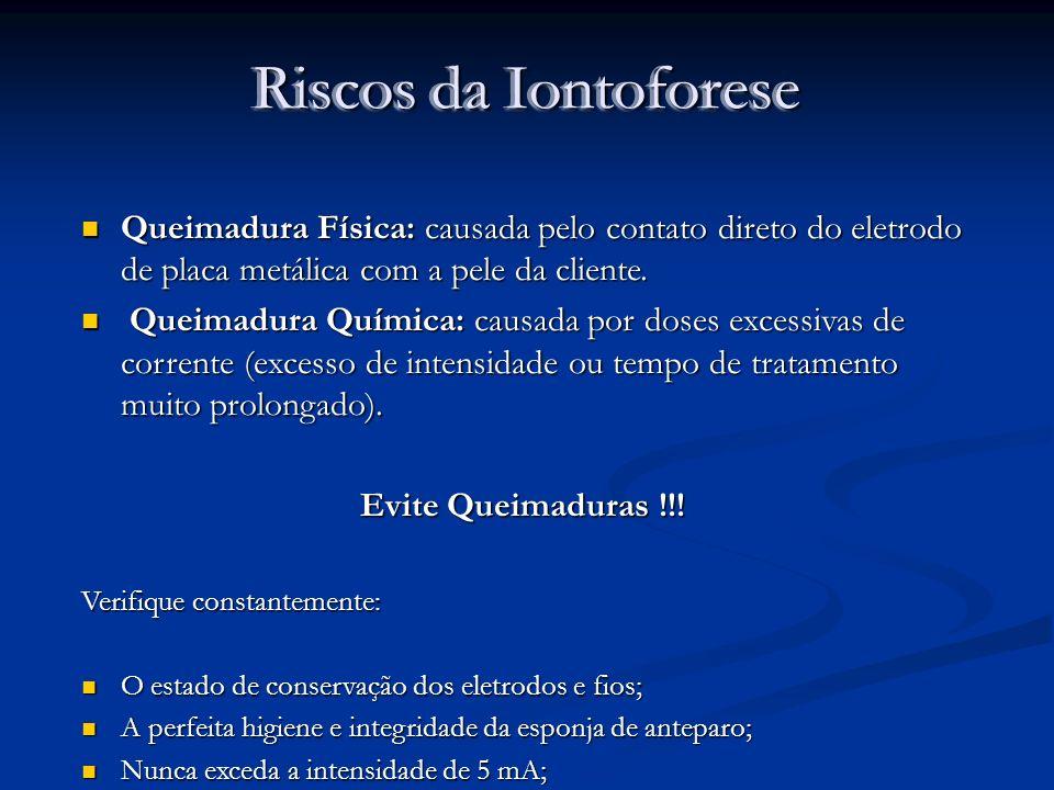 Riscos da Iontoforese Queimadura Física: causada pelo contato direto do eletrodo de placa metálica com a pele da cliente.