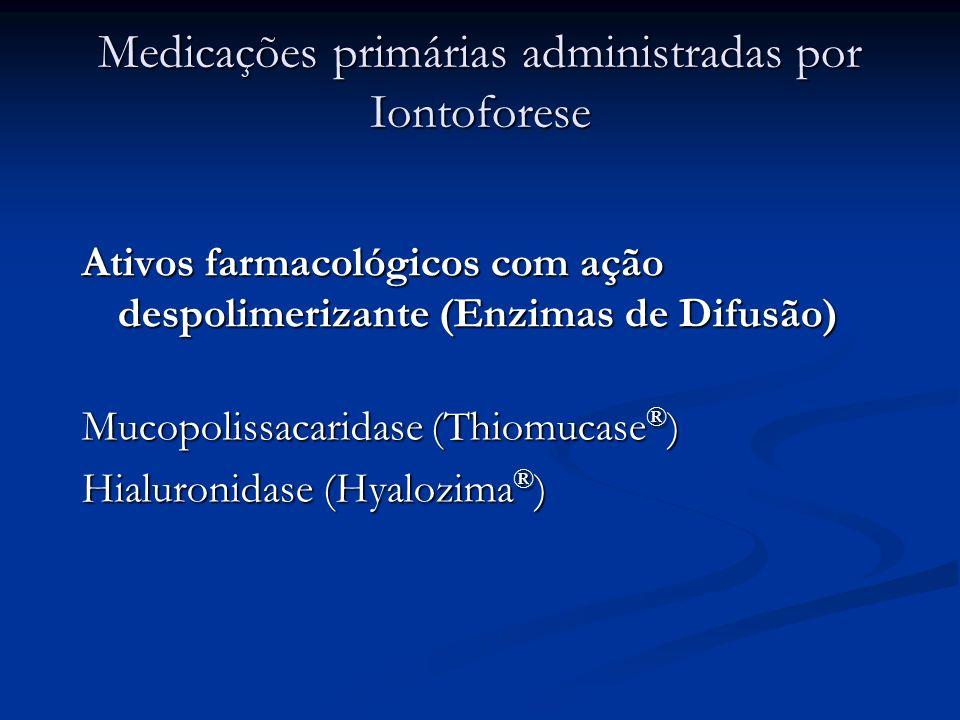 Medicações primárias administradas por Iontoforese