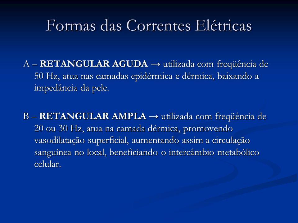 Formas das Correntes Elétricas