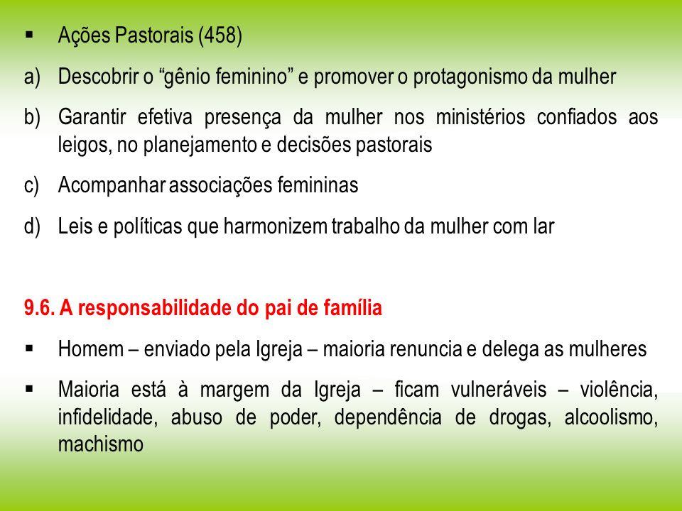 Ações Pastorais (458) Descobrir o gênio feminino e promover o protagonismo da mulher.