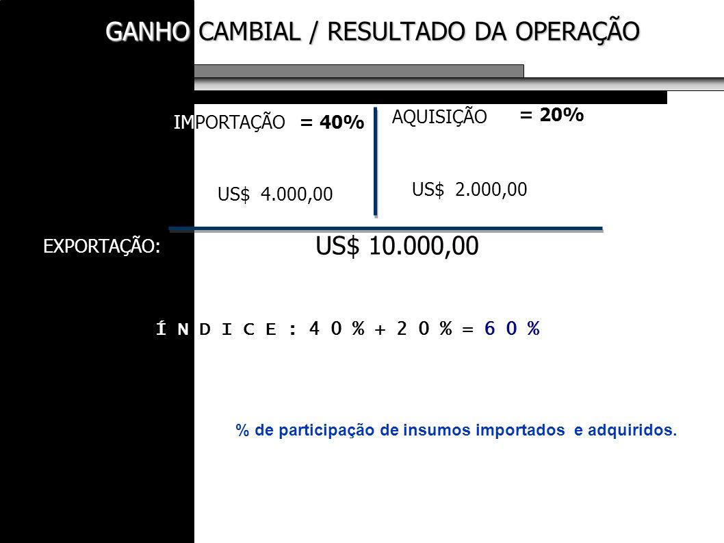 GANHO CAMBIAL / RESULTADO DA OPERAÇÃO