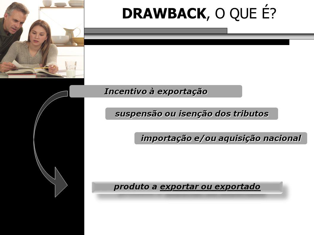 DRAWBACK, O QUE É Incentivo à exportação