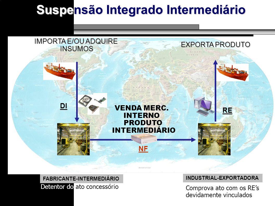 Suspensão Integrado Intermediário