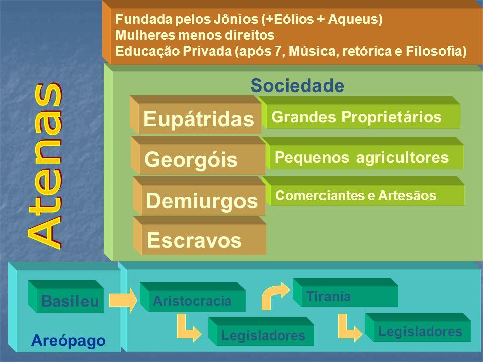 Atenas Eupátridas Georgóis Demiurgos Escravos Sociedade