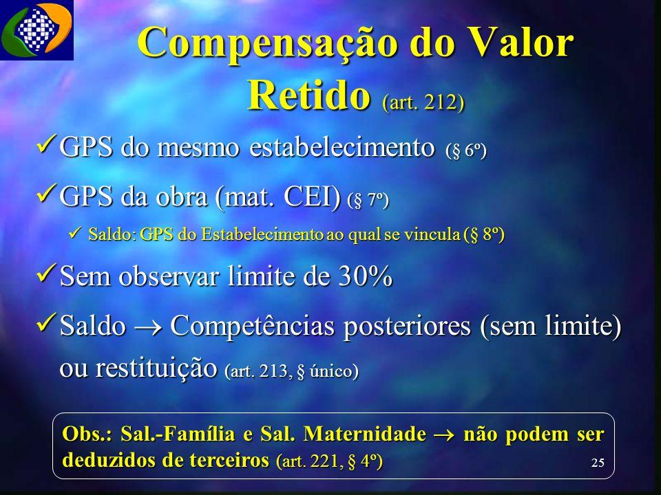 Compensação do Valor Retido (art. 212)