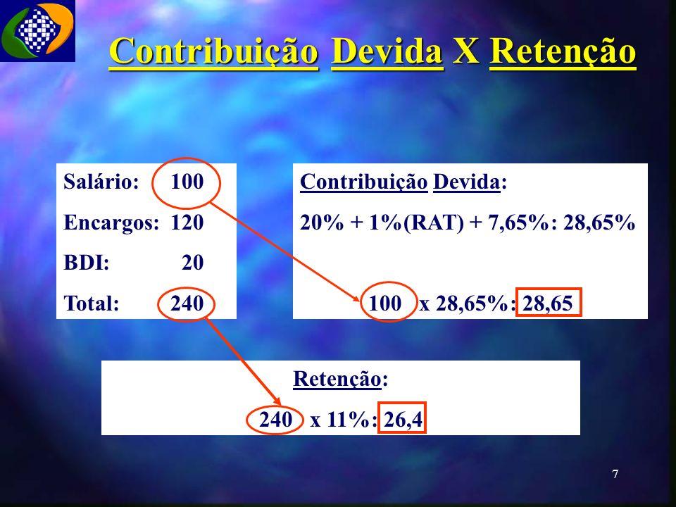 Contribuição Devida X Retenção