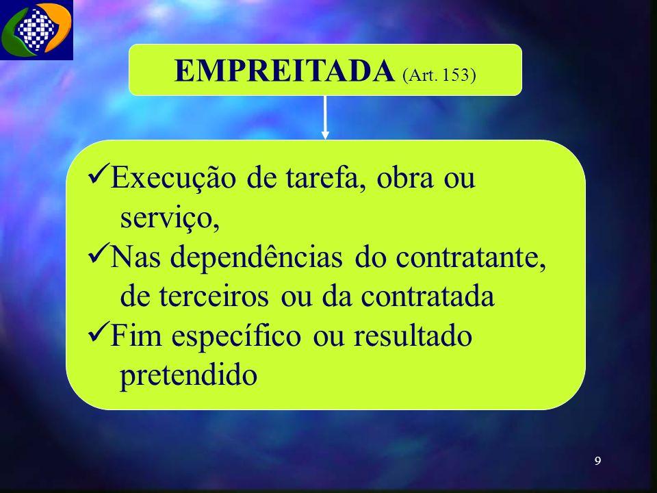 EMPREITADA (Art. 153) Execução de tarefa, obra ou serviço, Nas dependências do contratante, de terceiros ou da contratada.