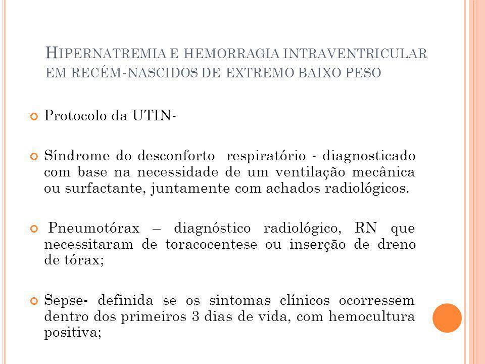 Hipernatremia e hemorragia intraventricular em recém-nascidos de extremo baixo peso