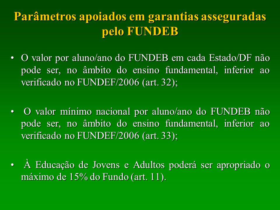 Parâmetros apoiados em garantias asseguradas pelo FUNDEB