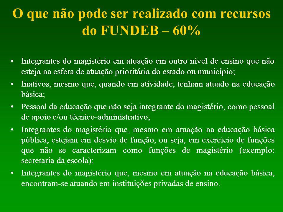 O que não pode ser realizado com recursos do FUNDEB – 60%