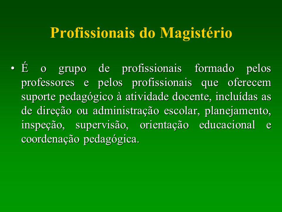 Profissionais do Magistério