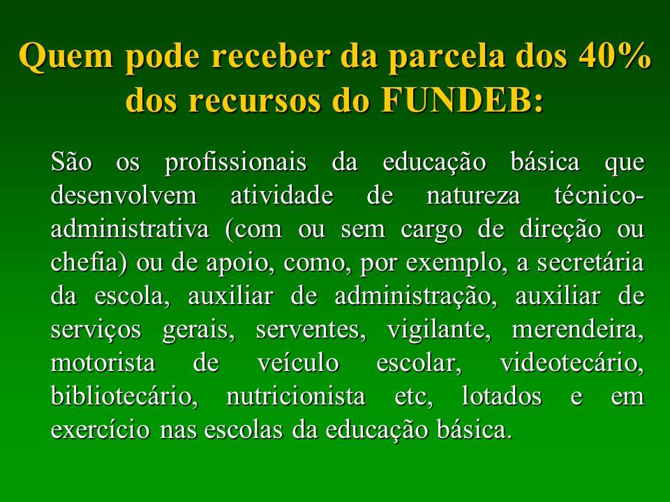 Quem pode receber da parcela dos 40% dos recursos do FUNDEB: