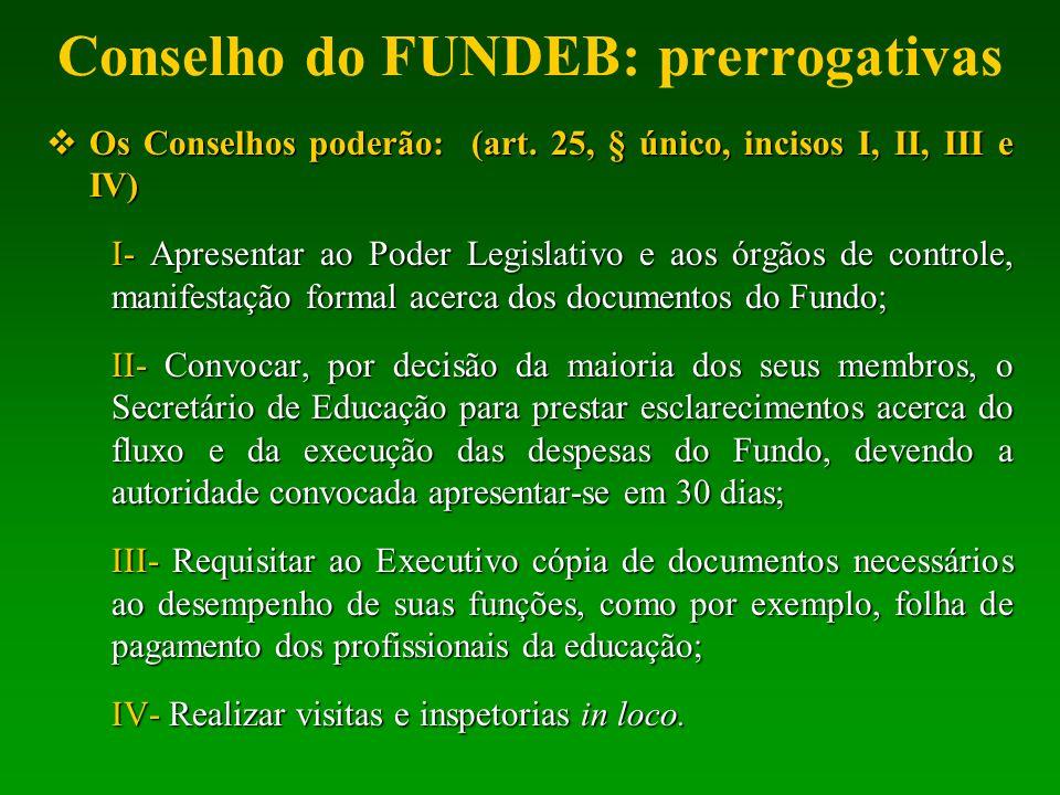 Conselho do FUNDEB: prerrogativas