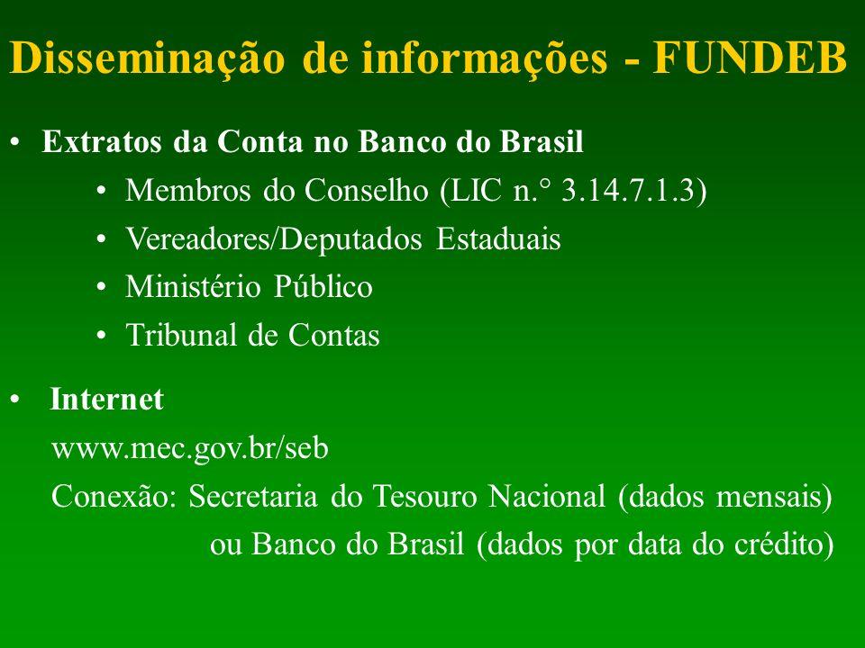 Disseminação de informações - FUNDEB