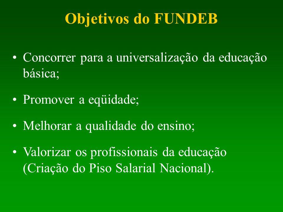Objetivos do FUNDEB Concorrer para a universalização da educação básica; Promover a eqüidade; Melhorar a qualidade do ensino;