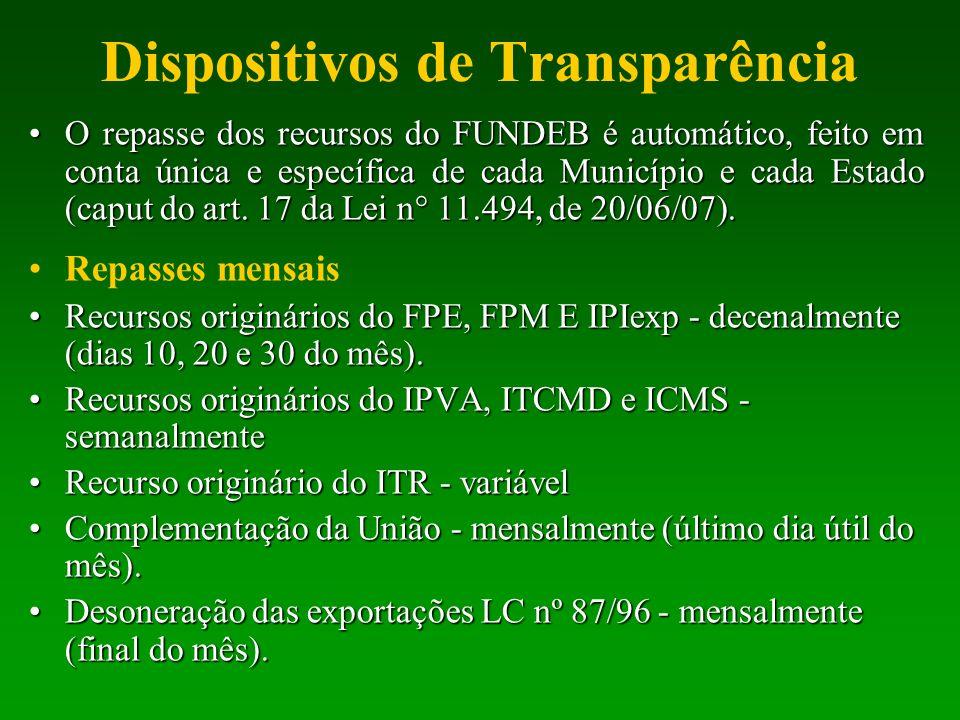 Dispositivos de Transparência