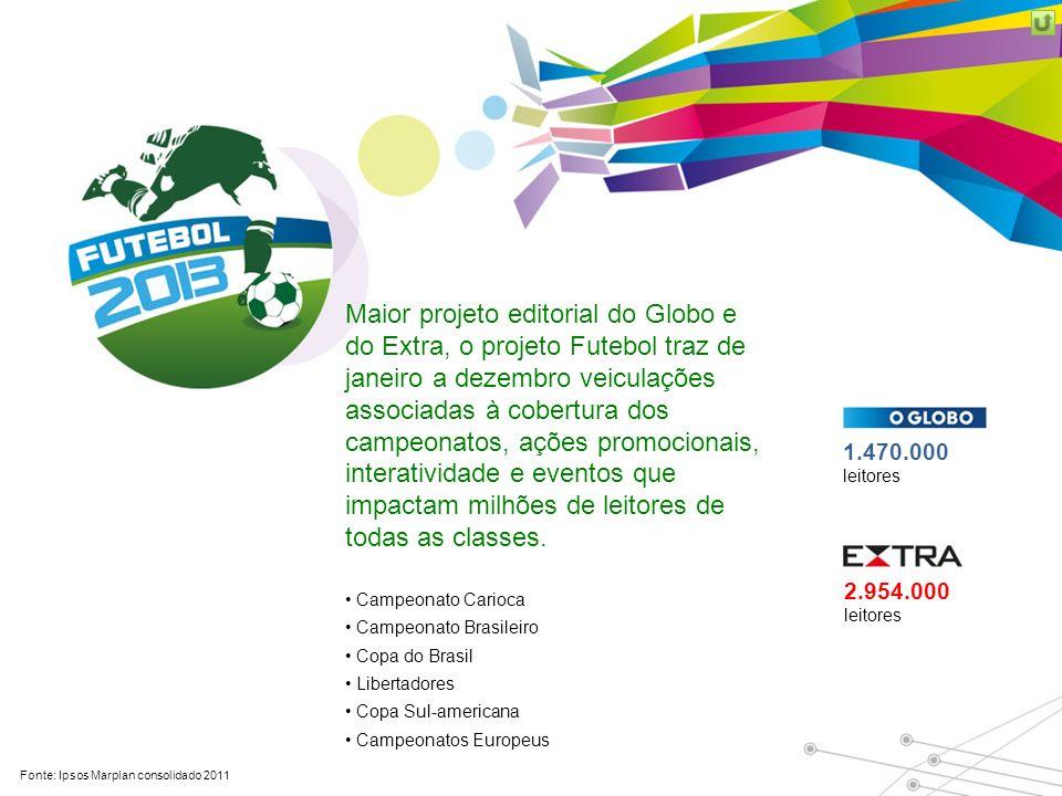 Maior projeto editorial do Globo e do Extra, o projeto Futebol traz de janeiro a dezembro veiculações associadas à cobertura dos campeonatos, ações promocionais, interatividade e eventos que impactam milhões de leitores de todas as classes.