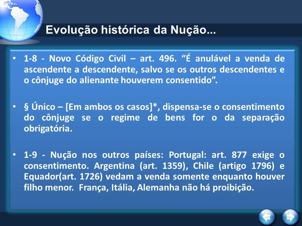 Evolução histórica da Nução...