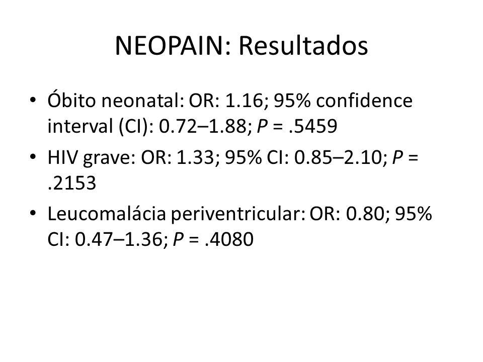 NEOPAIN: Resultados Óbito neonatal: OR: 1.16; 95% confidence interval (CI): 0.72–1.88; P = .5459. HIV grave: OR: 1.33; 95% CI: 0.85–2.10; P = .2153.
