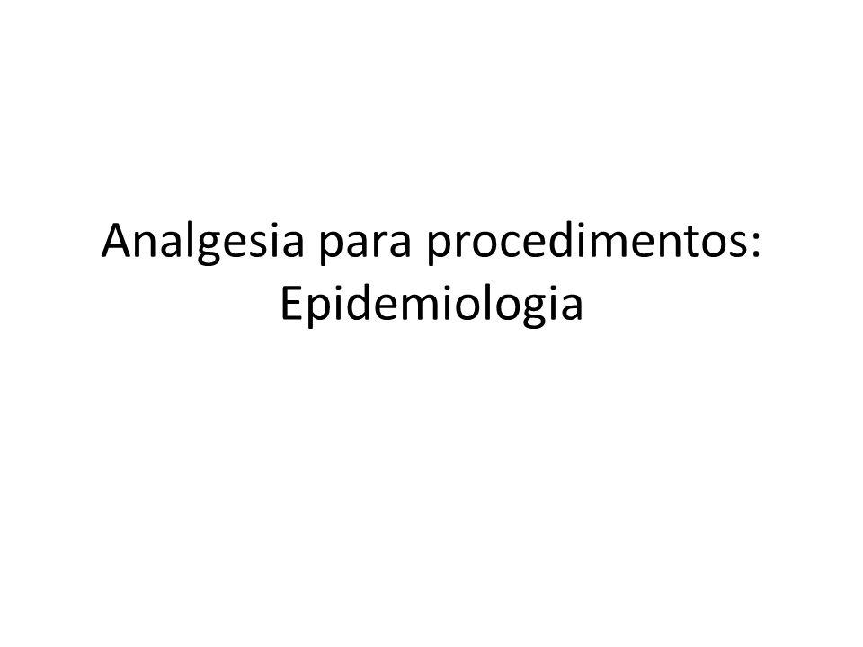 Analgesia para procedimentos: Epidemiologia