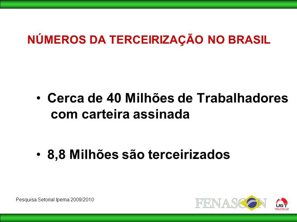 NÚMEROS DA TERCEIRIZAÇÃO NO BRASIL