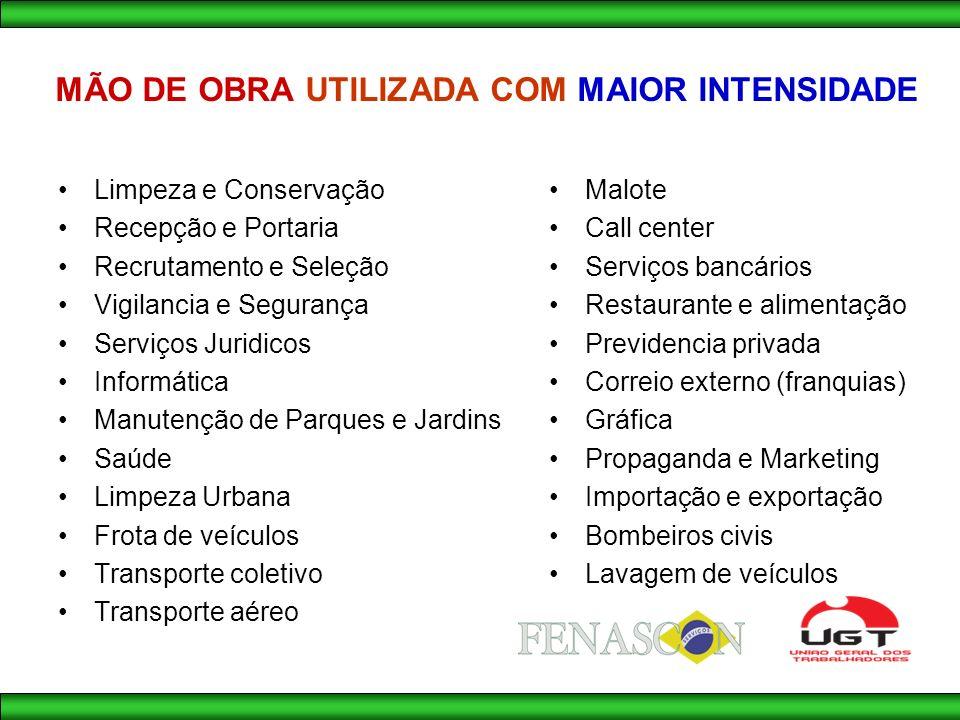 MÃO DE OBRA UTILIZADA COM MAIOR INTENSIDADE