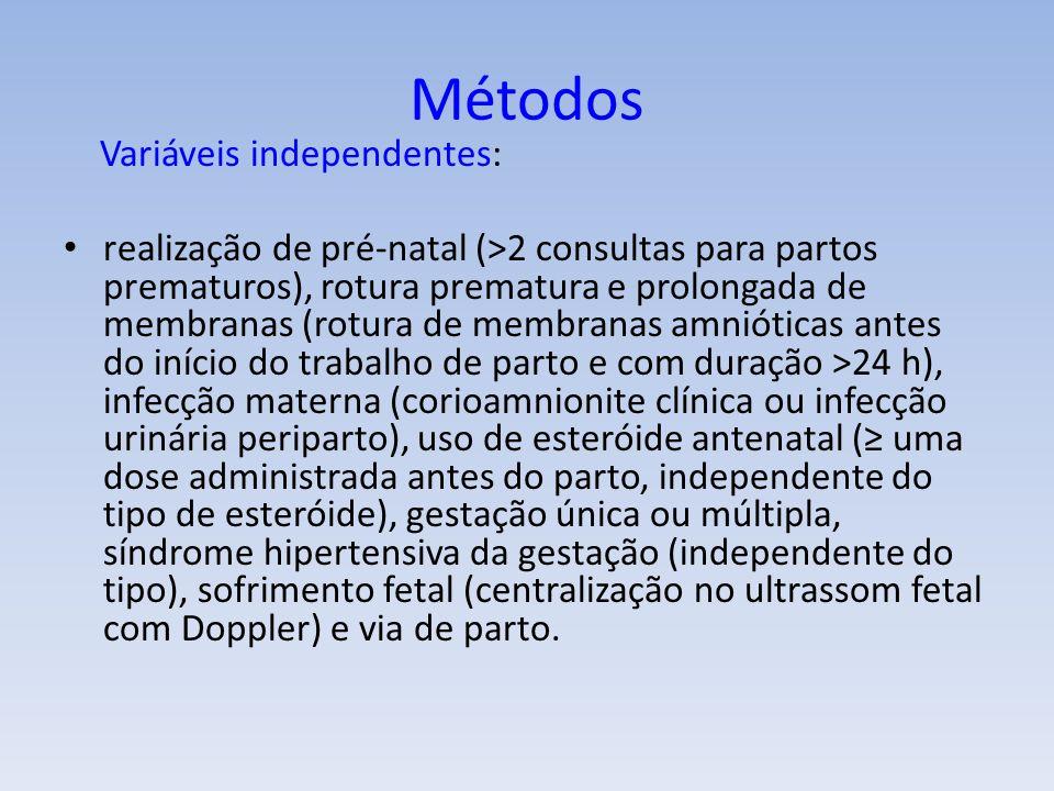 Métodos Variáveis independentes: