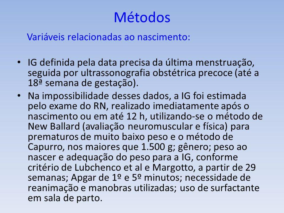 Métodos Variáveis relacionadas ao nascimento: