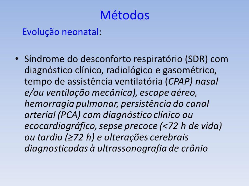 Métodos Evolução neonatal: