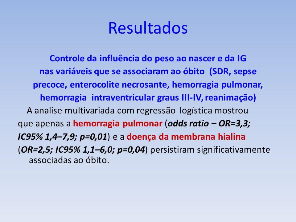Resultados Controle da influência do peso ao nascer e da IG