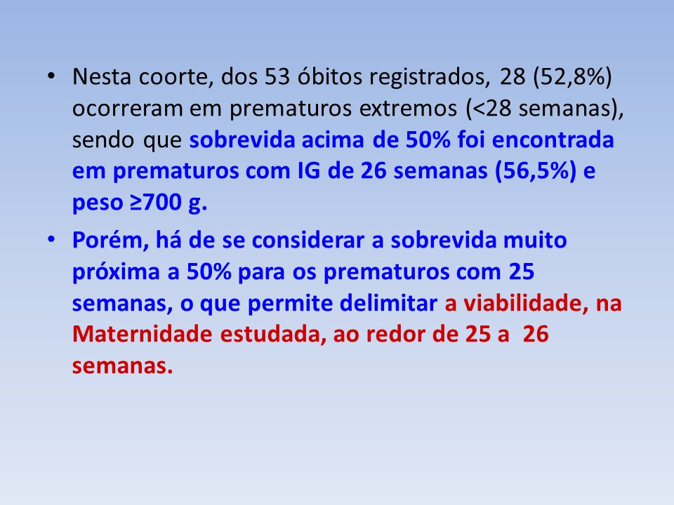 Nesta coorte, dos 53 óbitos registrados, 28 (52,8%) ocorreram em prematuros extremos (<28 semanas), sendo que sobrevida acima de 50% foi encontrada em prematuros com IG de 26 semanas (56,5%) e peso ≥700 g.