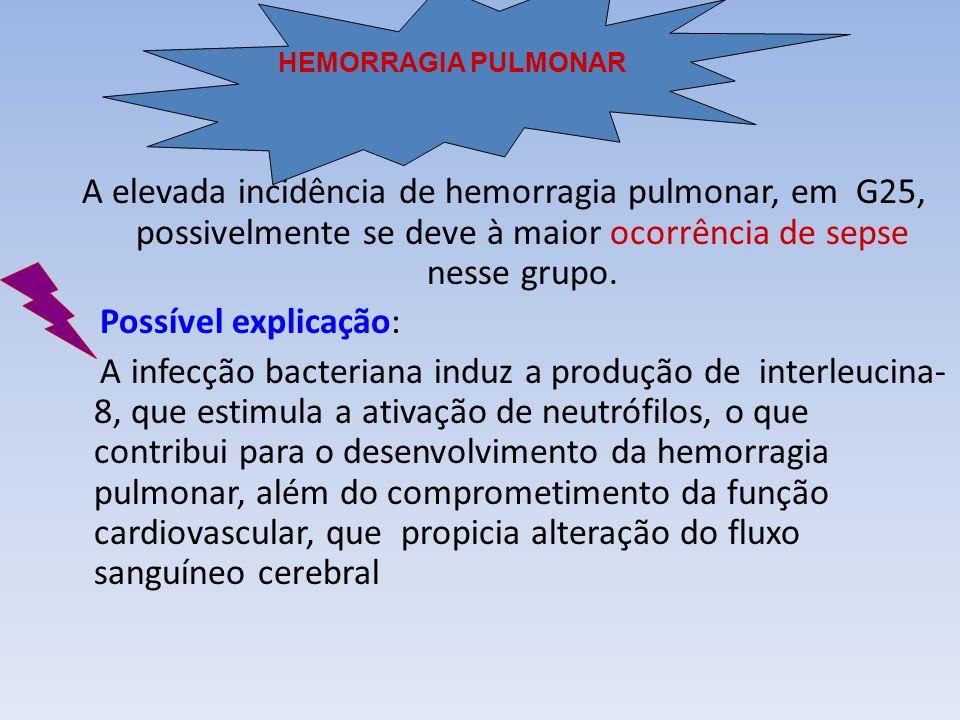 HEMORRAGIA PULMONAR A elevada incidência de hemorragia pulmonar, em G25, possivelmente se deve à maior ocorrência de sepse nesse grupo.