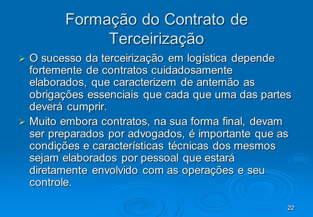 Formação do Contrato de Terceirização