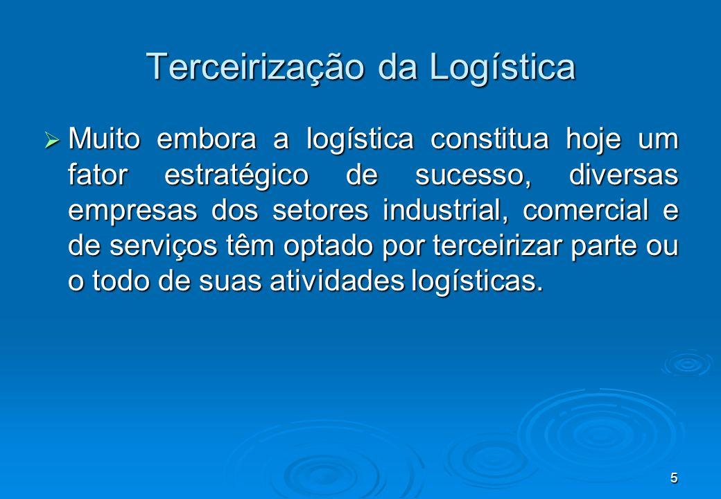 Terceirização da Logística