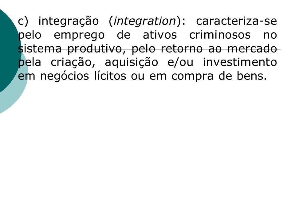 c) integração (integration): caracteriza-se pelo emprego de ativos criminosos no sistema produtivo, pelo retorno ao mercado pela criação, aquisição e/ou investimento em negócios lícitos ou em compra de bens.