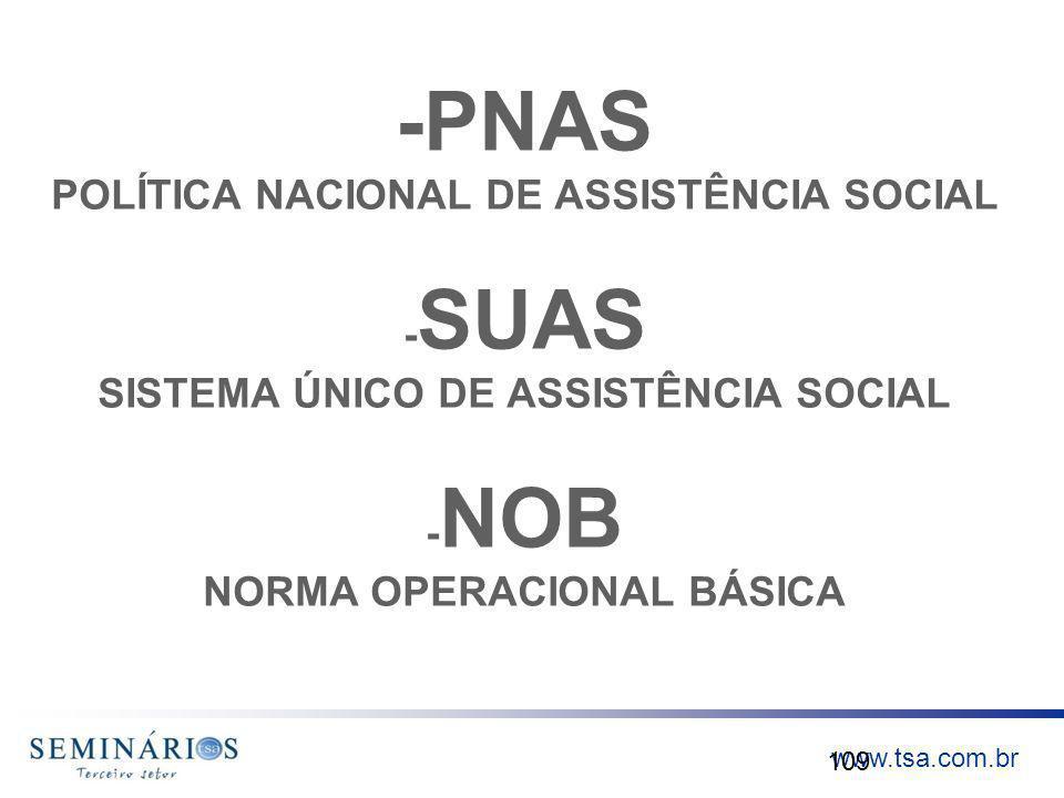 -PNAS POLÍTICA NACIONAL DE ASSISTÊNCIA SOCIAL -SUAS SISTEMA ÚNICO DE ASSISTÊNCIA SOCIAL -NOB NORMA OPERACIONAL BÁSICA