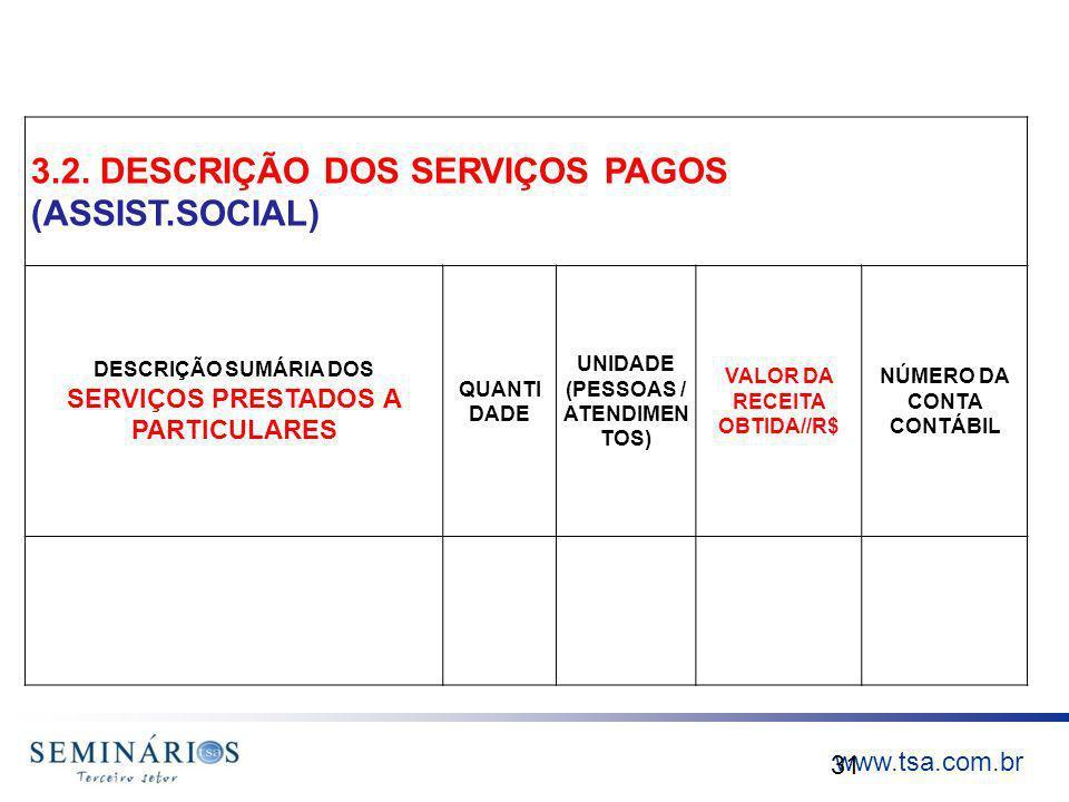 3.2. DESCRIÇÃO DOS SERVIÇOS PAGOS (ASSIST.SOCIAL)